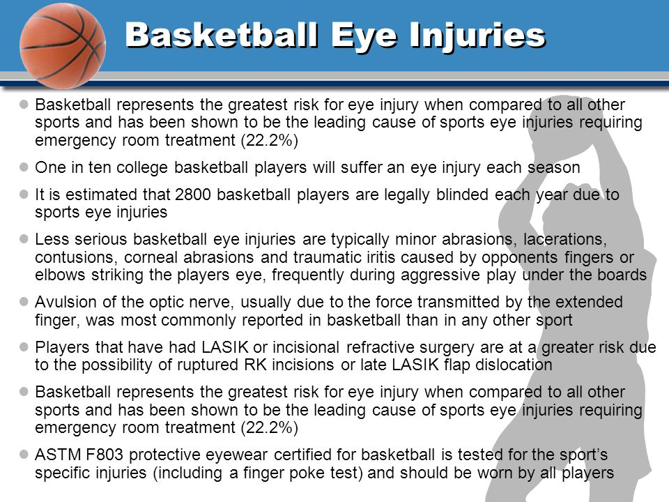Basketball Eye Injuries