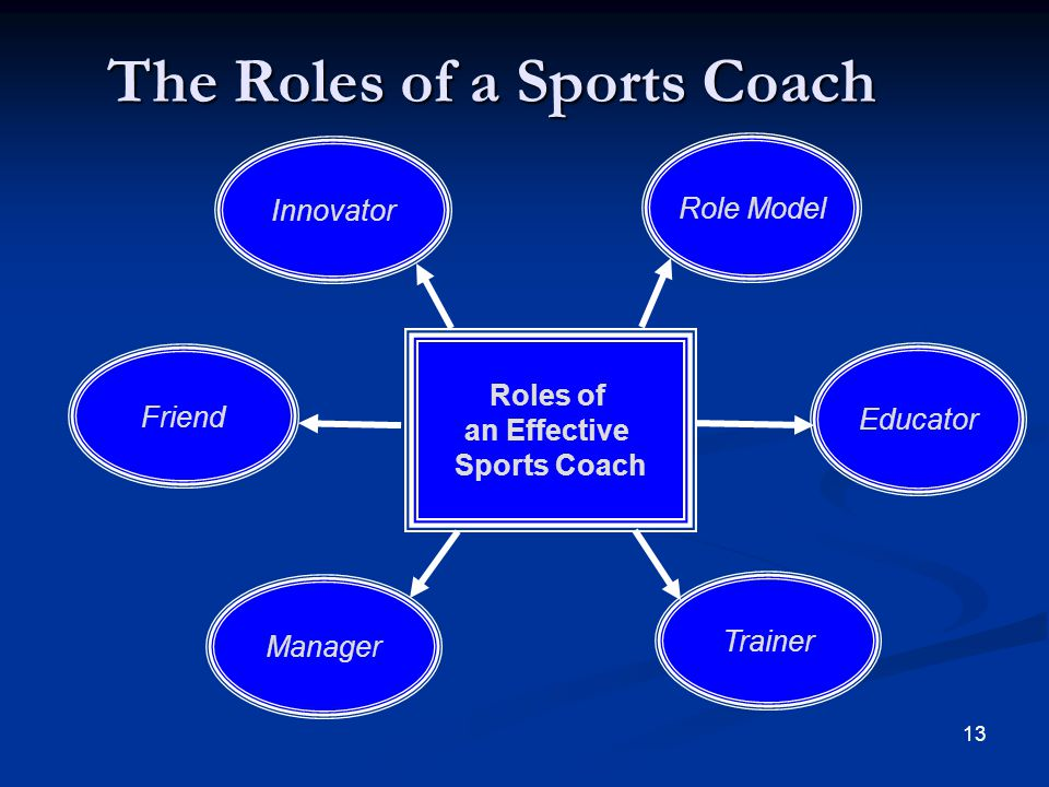 The Roles of a Sports Coach