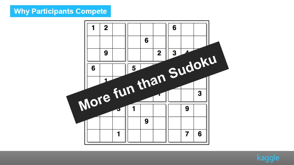 More fun than Sudoku Why Participants Compete 1 2