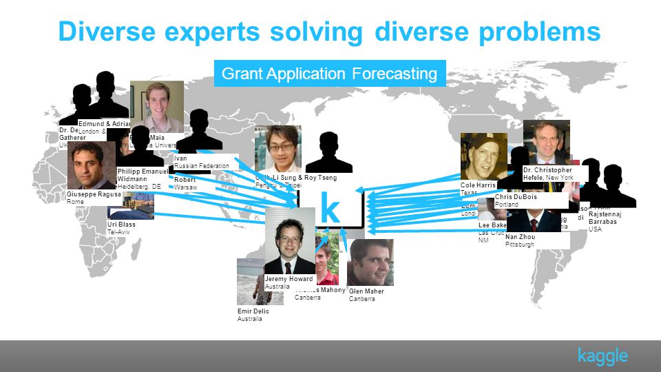 Diverse experts solving diverse problems