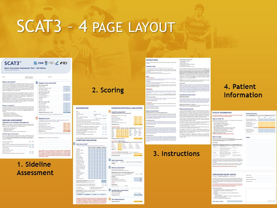SCAT3 – 4 page layout 4. Patient Information 2. Scoring
