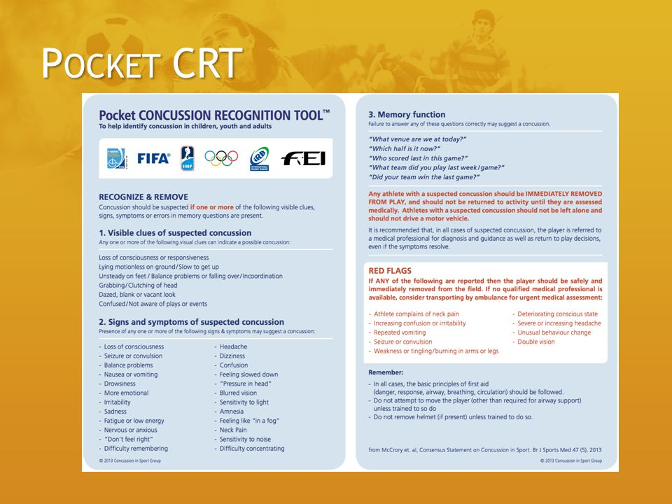 Pocket CRT