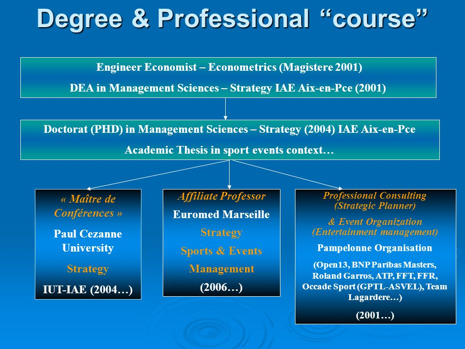 Degree & Professional course