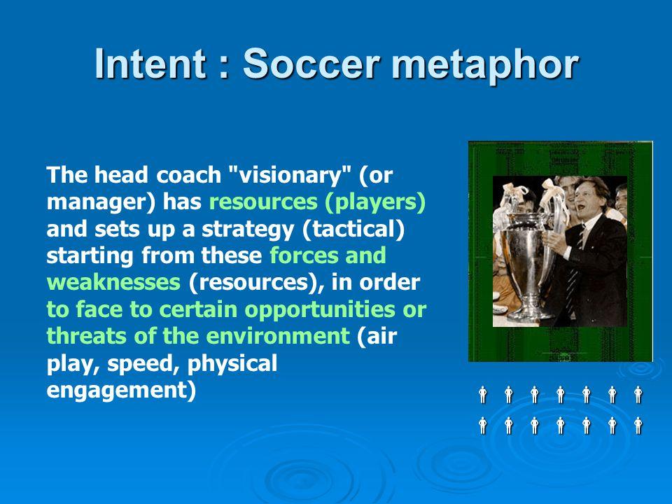 Intent : Soccer metaphor