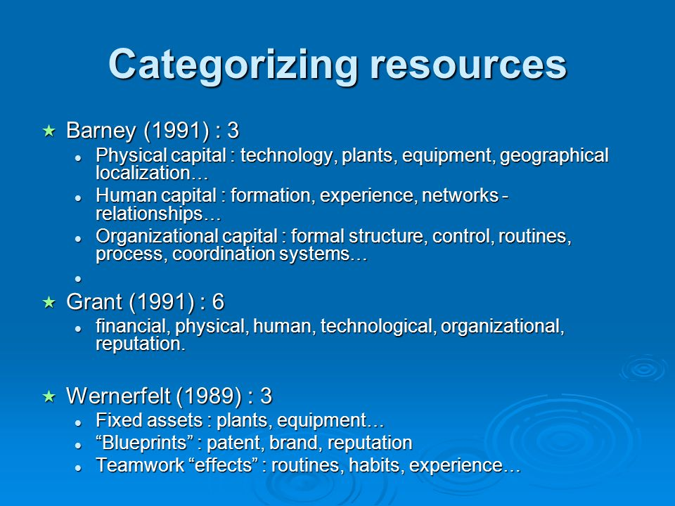 Categorizing resources