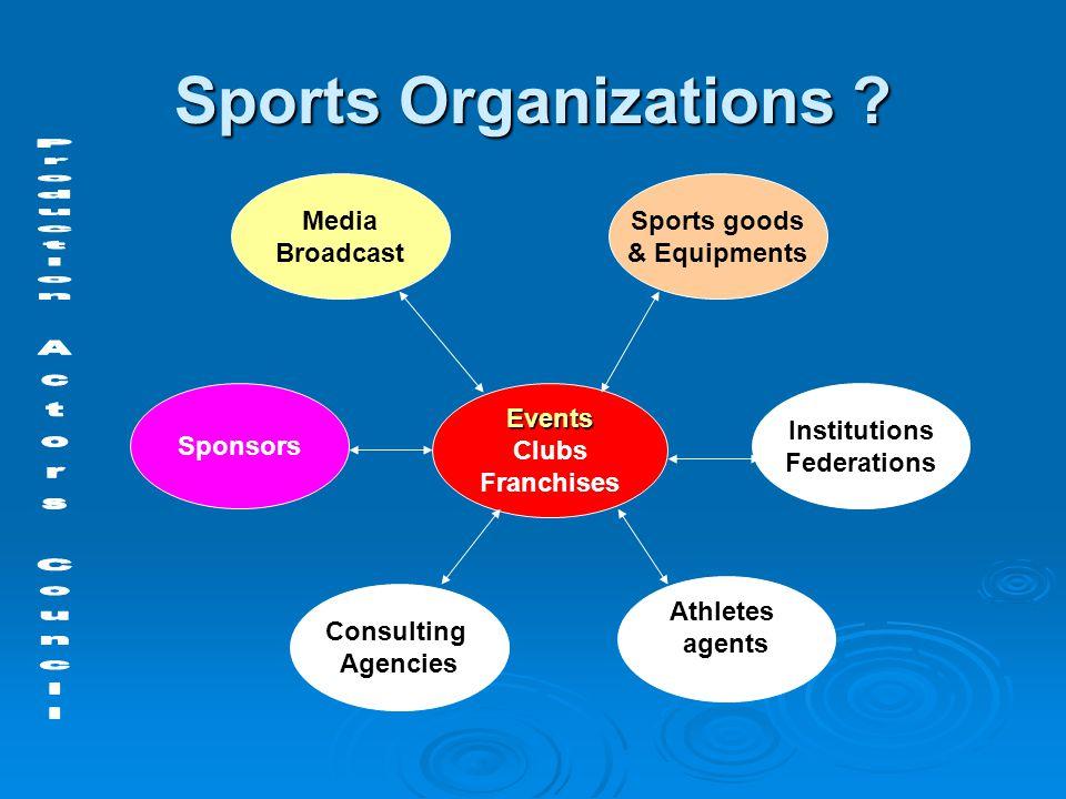 Sports Organizations Production Actors Council Media Broadcast