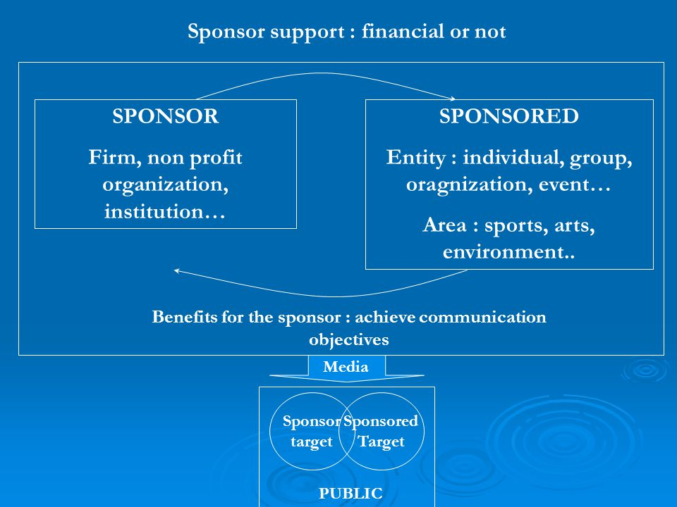 Sponsor support : financial or not