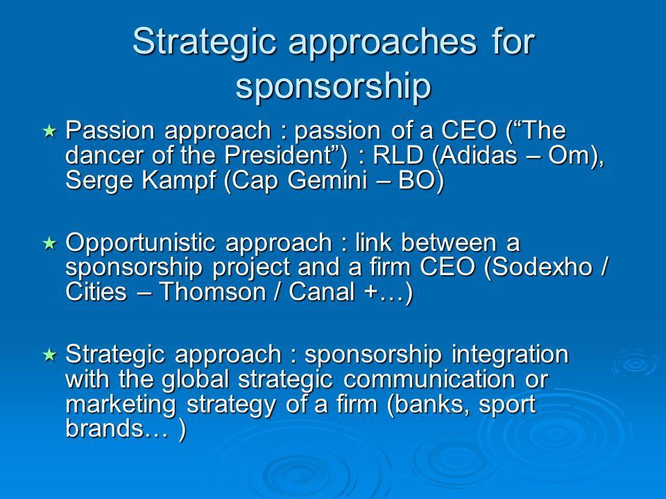Strategic approaches for sponsorship