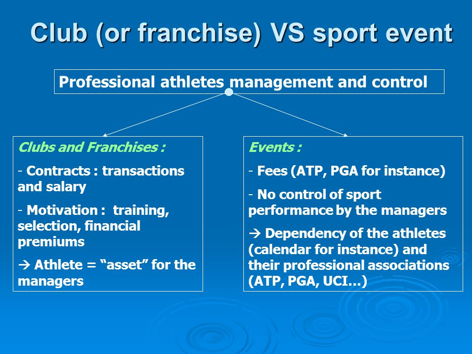 Club (or franchise) VS sport event