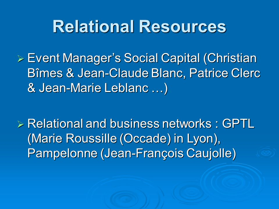 Relational Resources Event Manager's Social Capital (Christian Bîmes & Jean-Claude Blanc, Patrice Clerc & Jean-Marie Leblanc …)