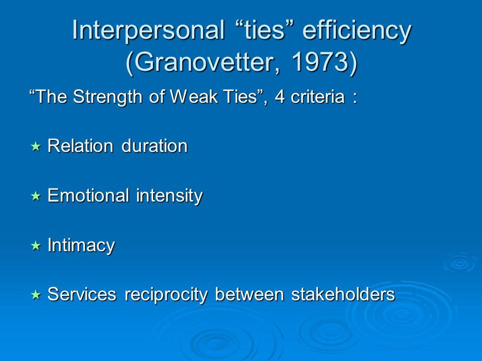 Interpersonal ties efficiency (Granovetter, 1973)