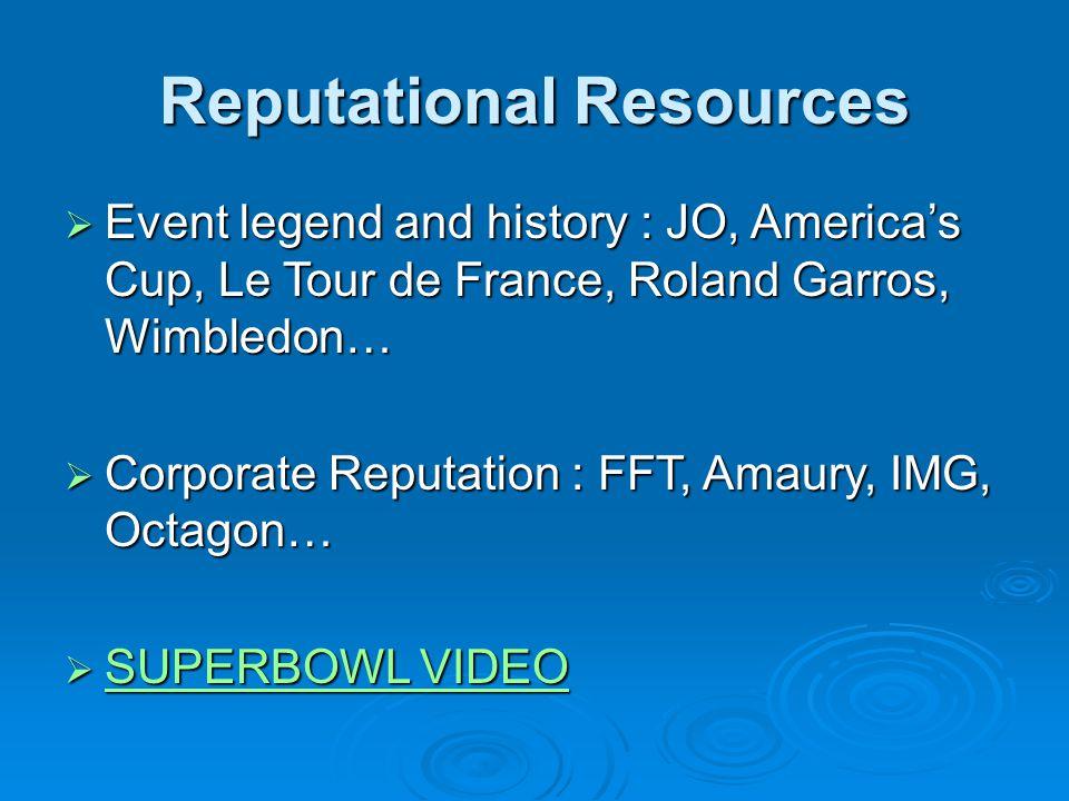 Reputational Resources