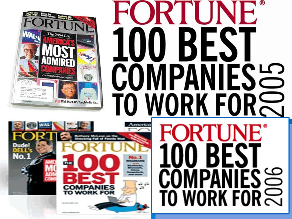 World s Most Admired Companies 2007