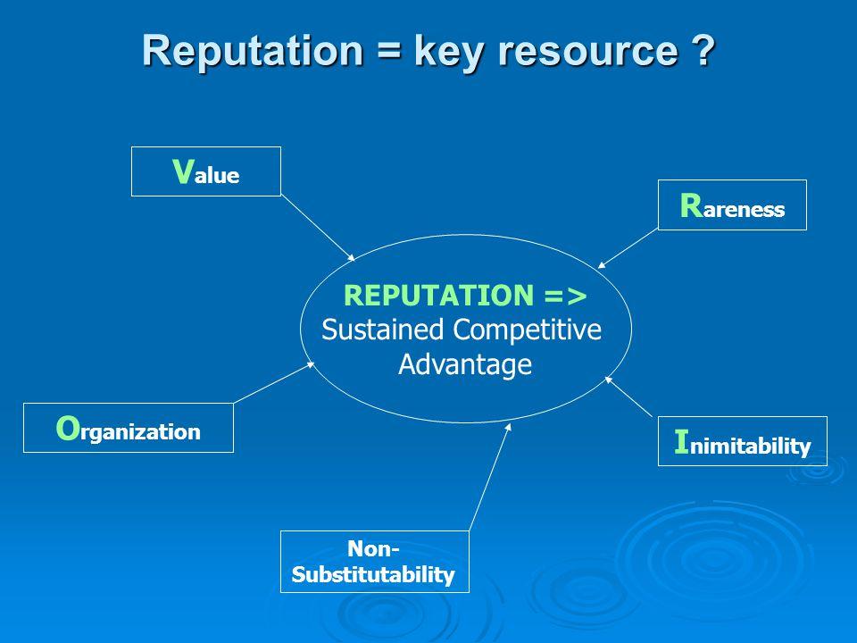 Reputation = key resource Non-Substitutability