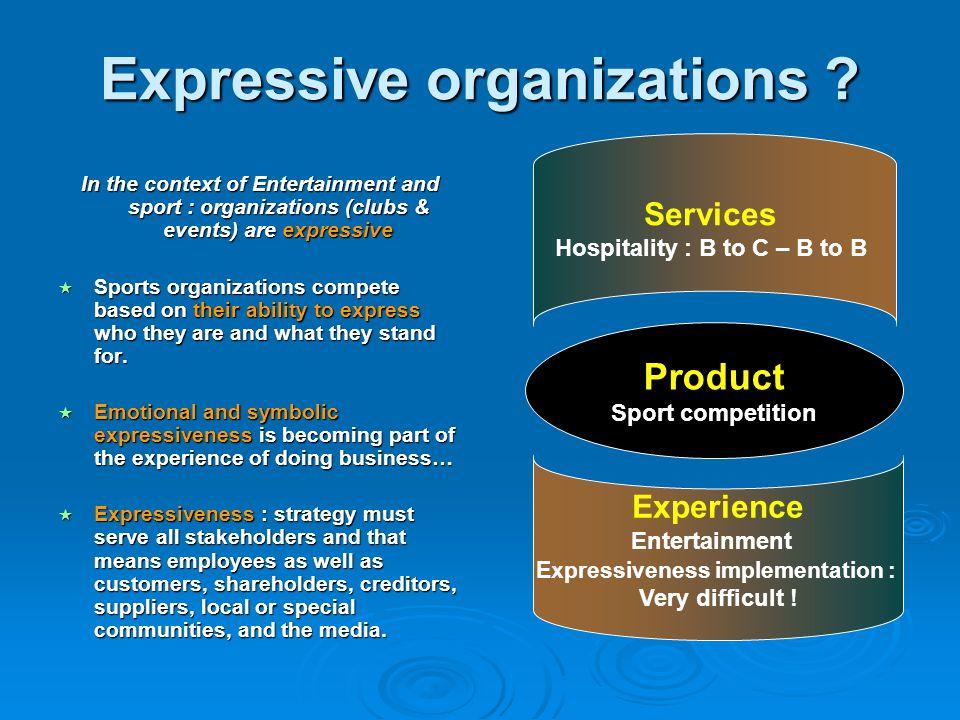 Expressive organizations