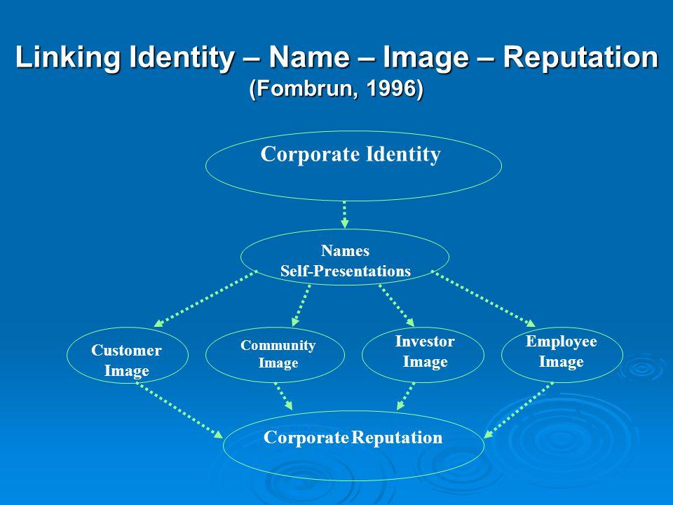 Linking Identity – Name – Image – Reputation (Fombrun, 1996)