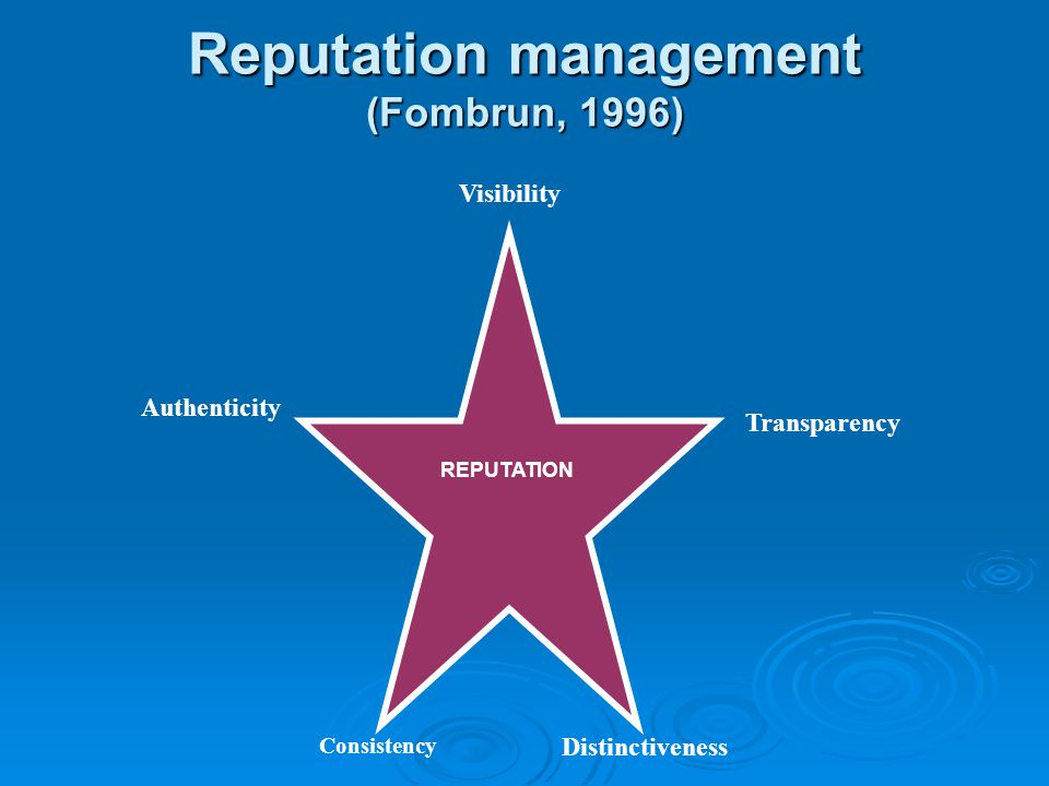 Reputation management (Fombrun, 1996)