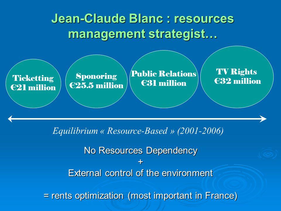 Jean-Claude Blanc : resources management strategist…