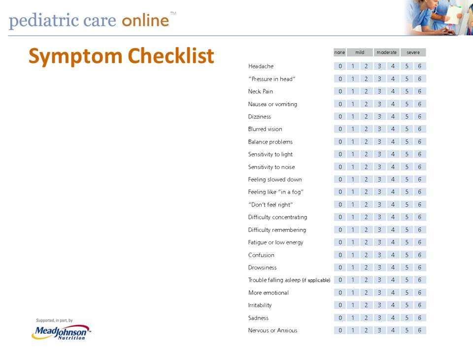 Symptom Checklist Session agenda 21