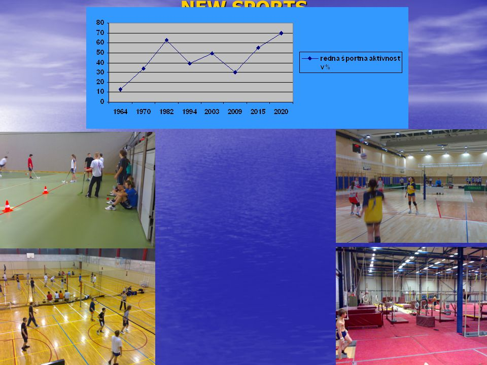NEW SPORTS FACILITIES should increase level of active students