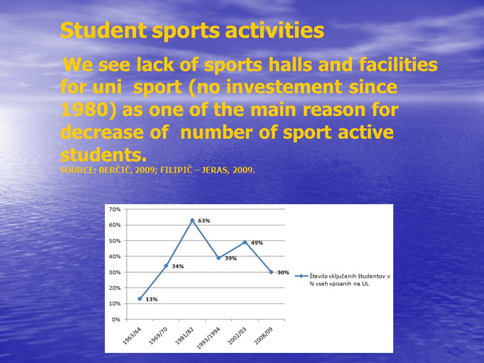 Student sports activities We see lack of sports halls and facilities for uni sport (no investement since 1980) as one of the main reason for decrease of number of sport active students.