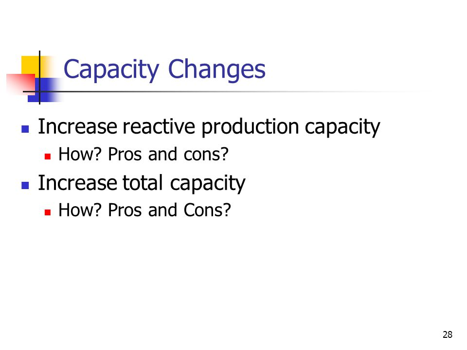 Capacity Changes Increase reactive production capacity
