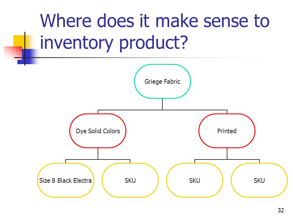 Where does it make sense to inventory product