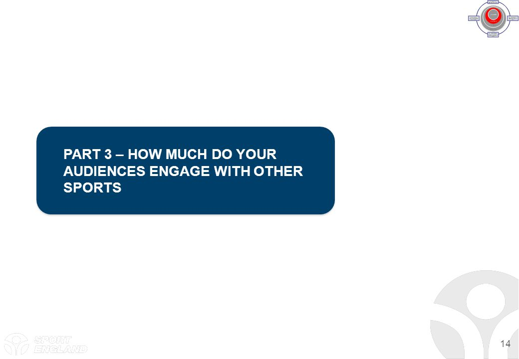 PART 3 – HOW MUCH DO YOUR AUDIENCES ENGAGE WITH OTHER SPORTS