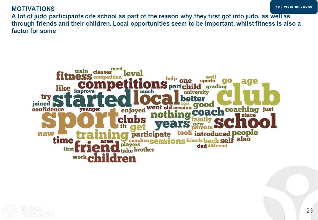 MOTIVATIONS A lot of judo participants cite school as part of the reason why they first got into judo, as well as through friends and their children.