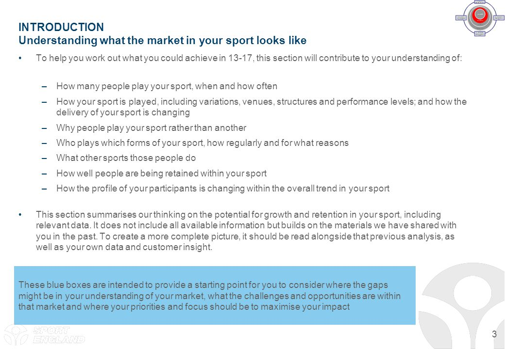 INTRODUCTION Understanding what the market in your sport looks like