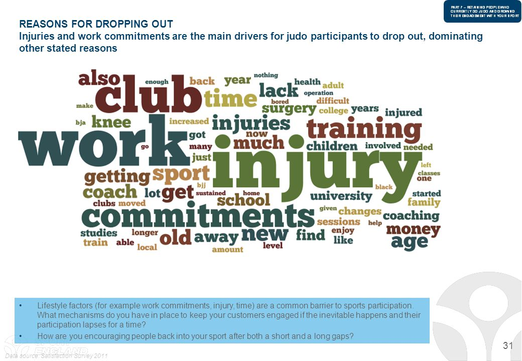 REASONS FOR DROPPING OUT Injuries and work commitments are the main drivers for judo participants to drop out, dominating other stated reasons