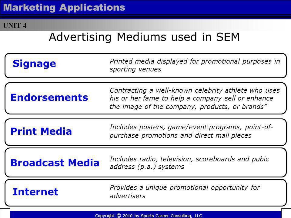 Advertising Mediums used in SEM