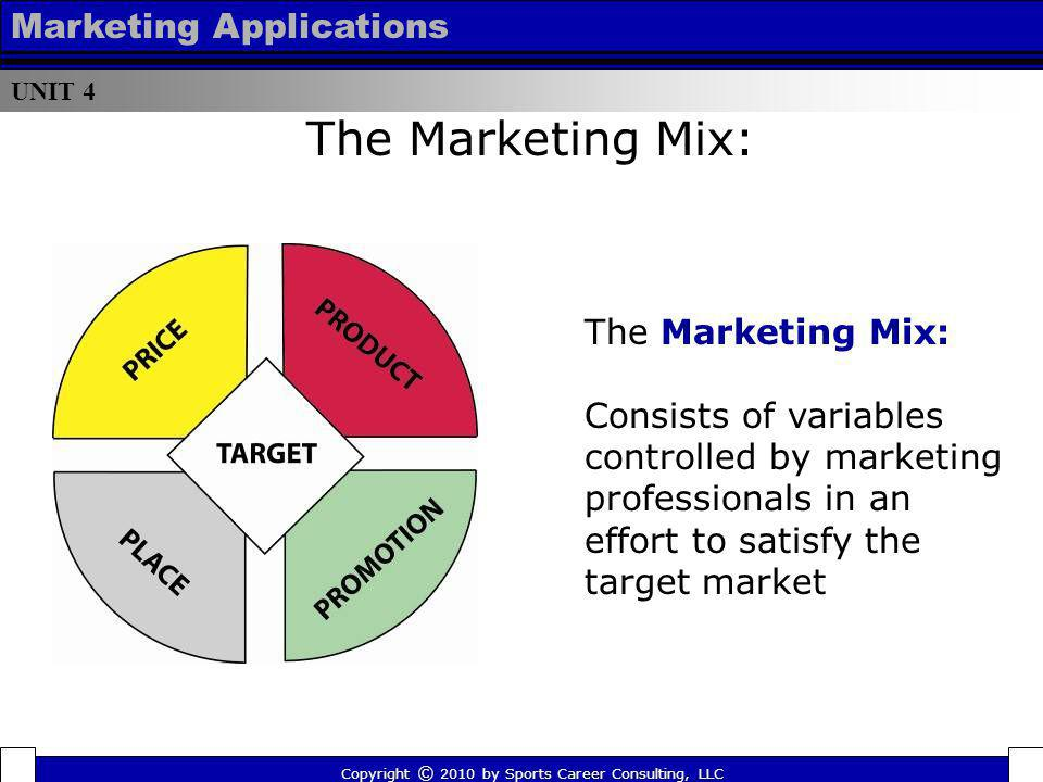 The Marketing Mix: Marketing Applications The Marketing Mix: