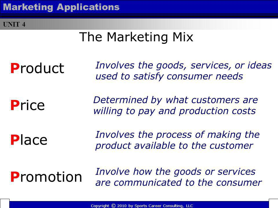 Product Price Place Promotion The Marketing Mix Marketing Applications