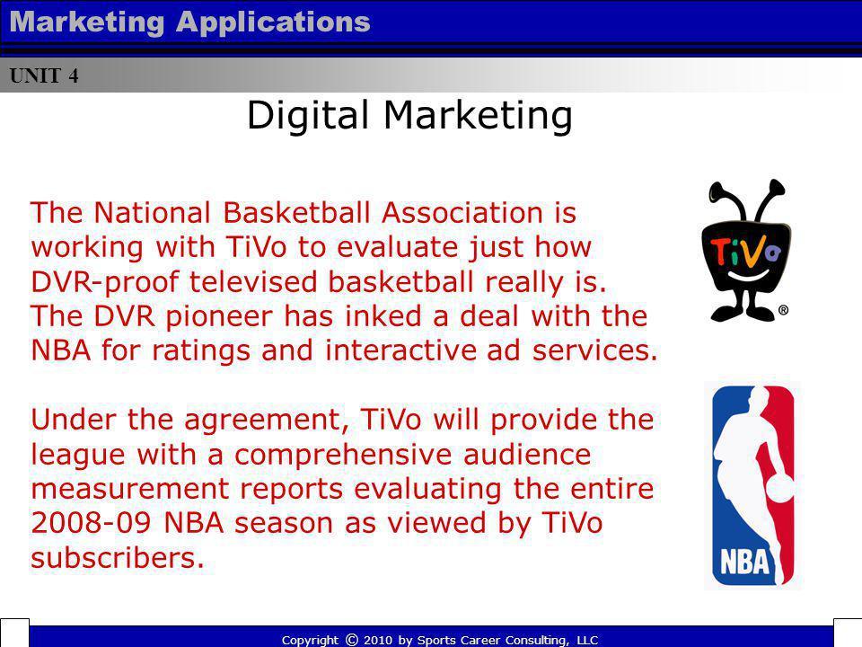 Digital Marketing Marketing Applications
