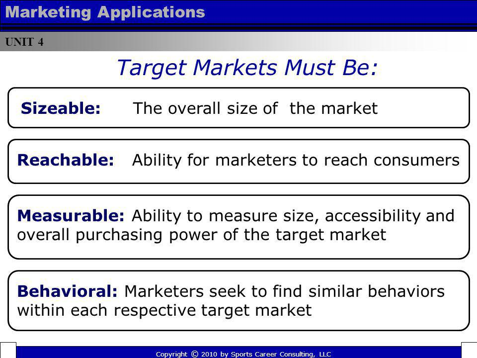 Target Markets Must Be: