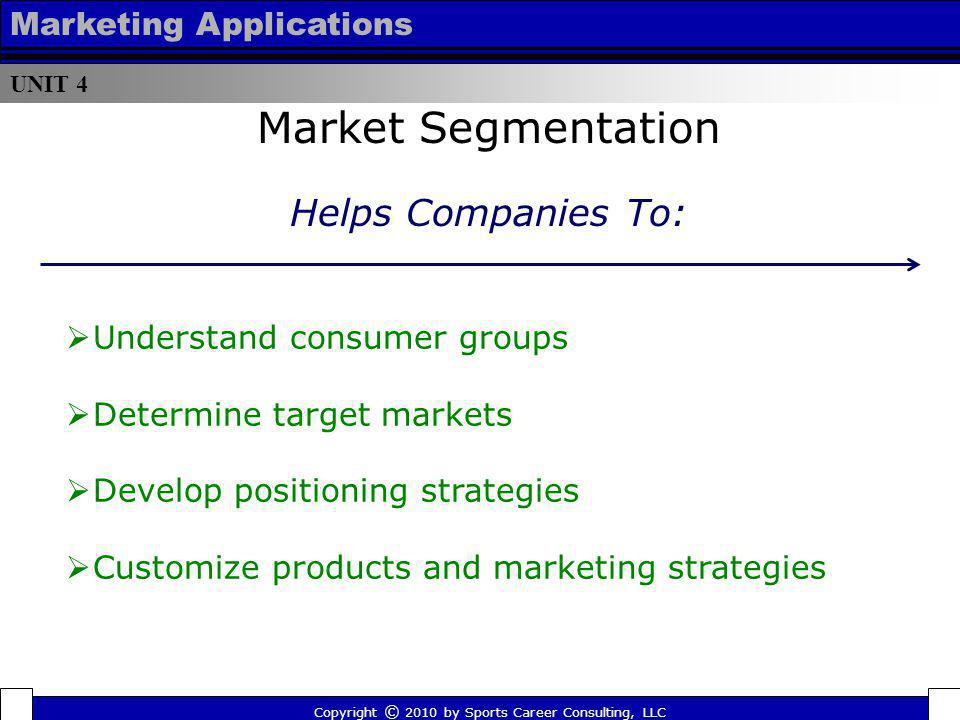 Helps Companies To: Marketing Applications Understand consumer groups