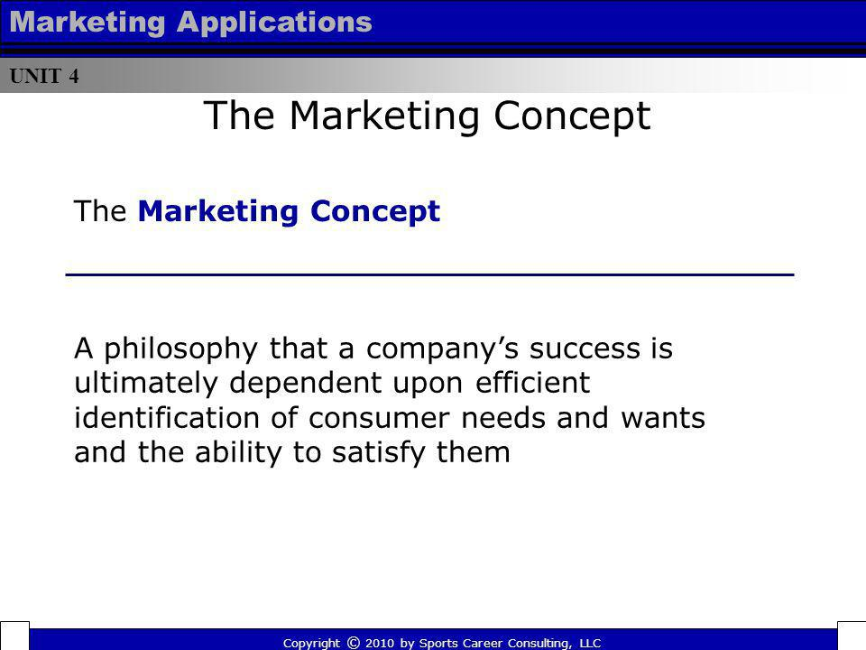 The Marketing Concept Marketing Applications The Marketing Concept