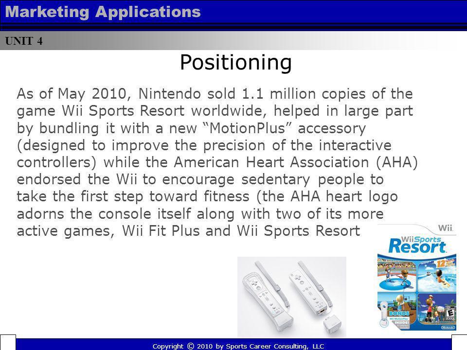 Positioning Marketing Applications