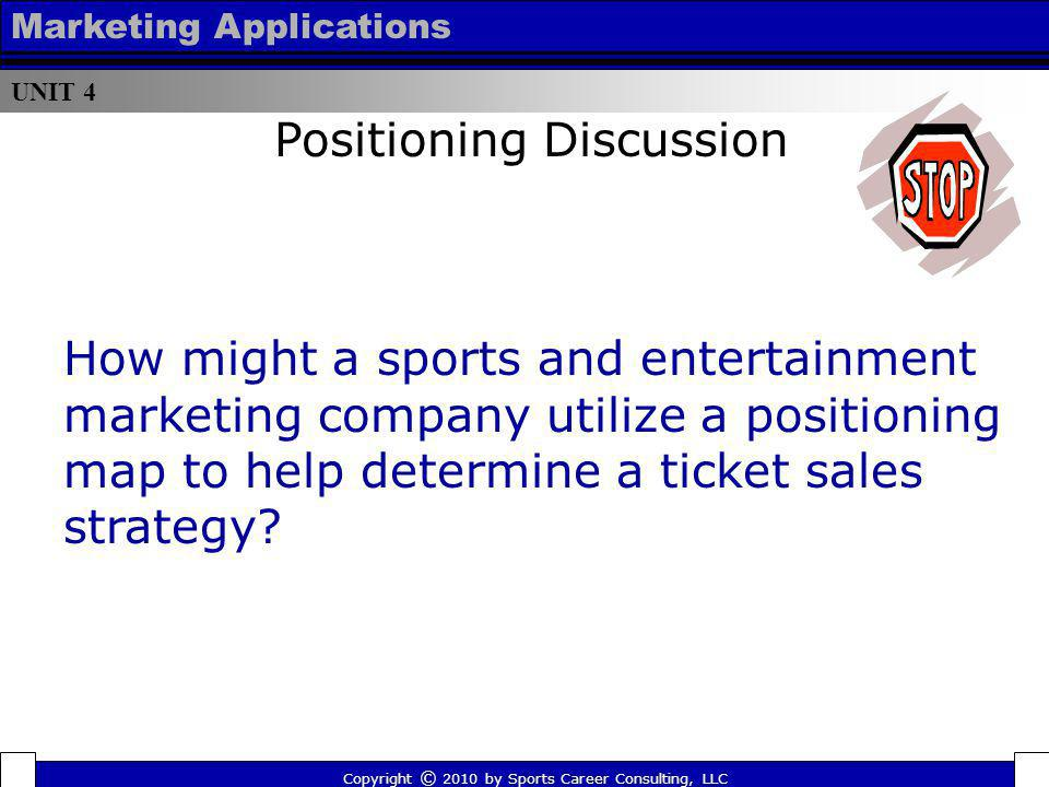 UNIT 4 Marketing Applications. Positioning Discussion.