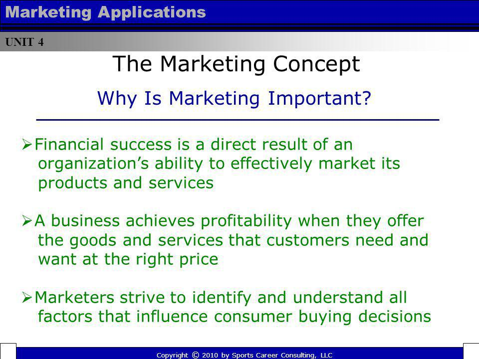 Importance of Marketing in organizational success