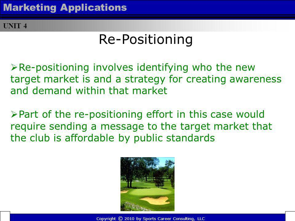 Re-Positioning Marketing Applications