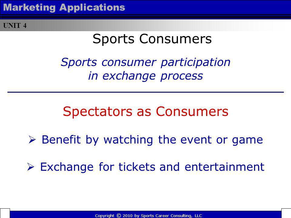 Spectators as Consumers