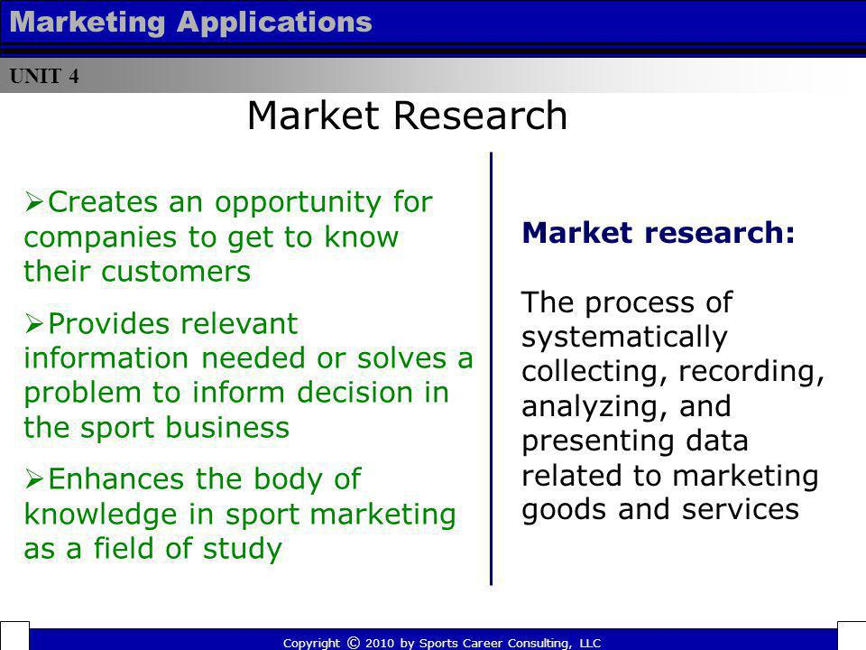 Market Research Marketing Applications