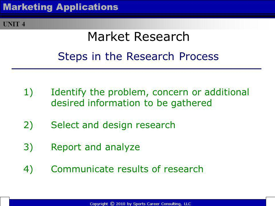 Market Research Steps in the Research Process Marketing Applications