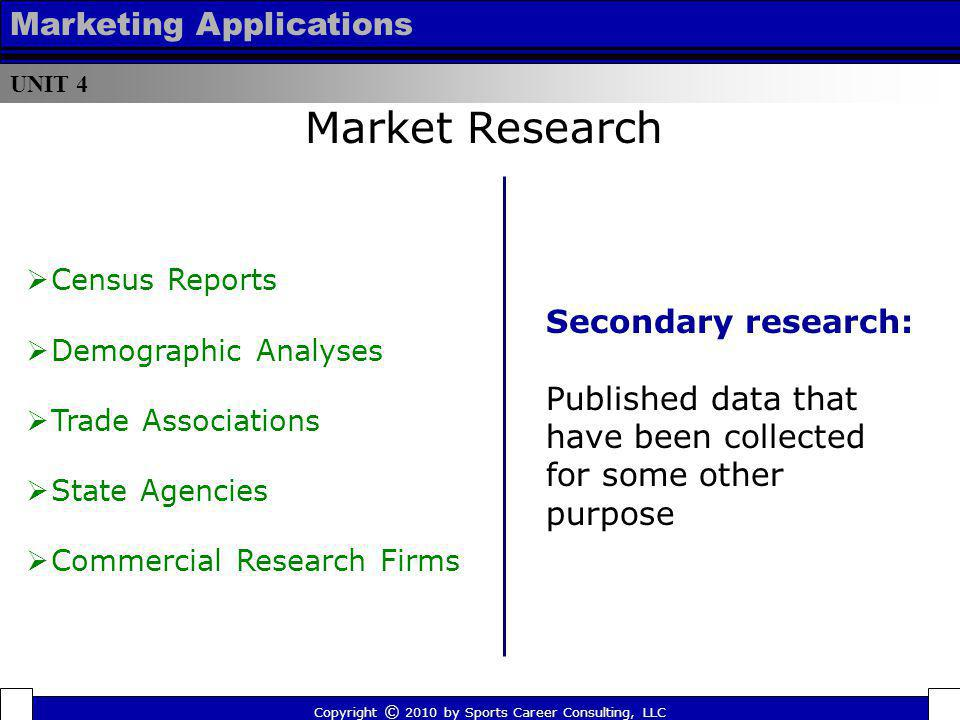 Market Research Marketing Applications Secondary research: