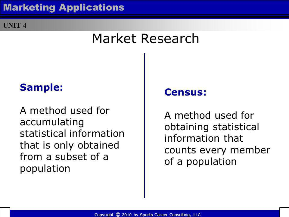Market Research Marketing Applications Sample: Census: