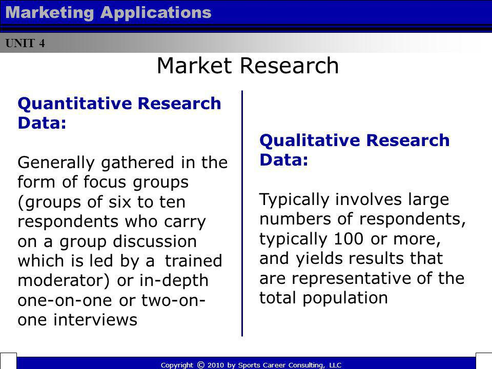 Market Research Marketing Applications Quantitative Research Data: