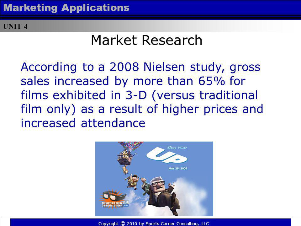 UNIT 4 Marketing Applications. Market Research.