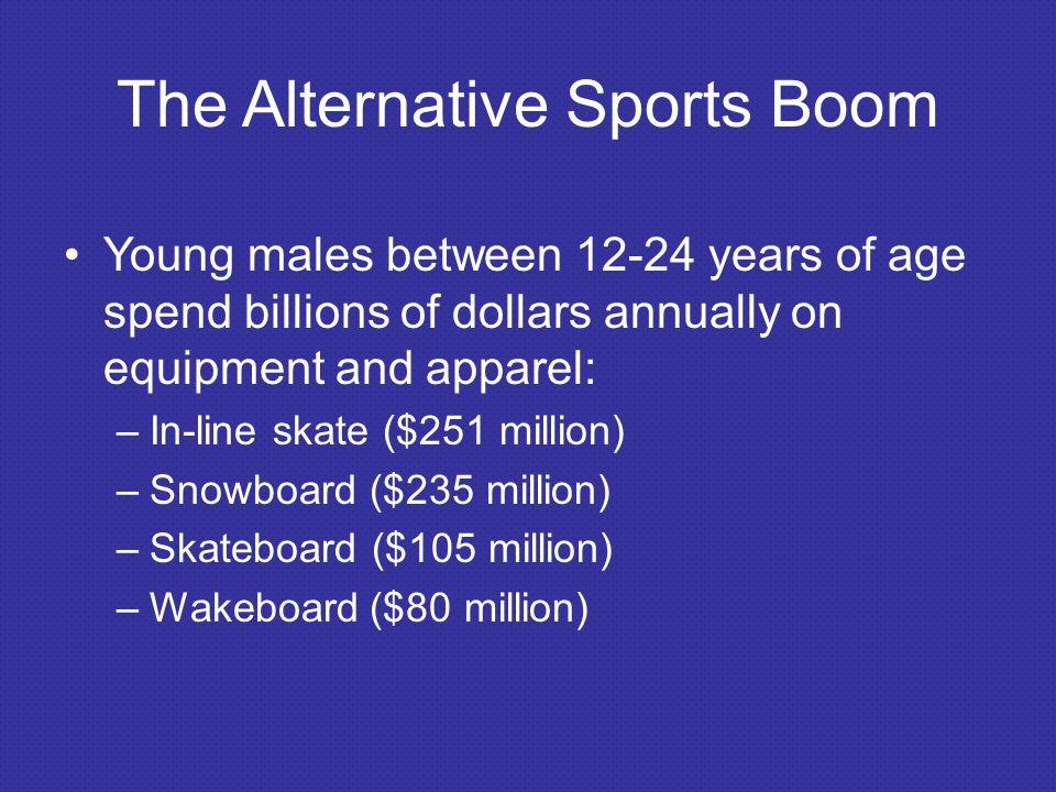 The Alternative Sports Boom